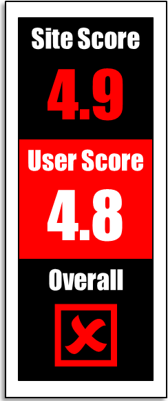 Focus Formula Review Score
